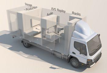 SIX-CAMERA RIGID-CHASSIS HD OB TRUCK - 3D layout